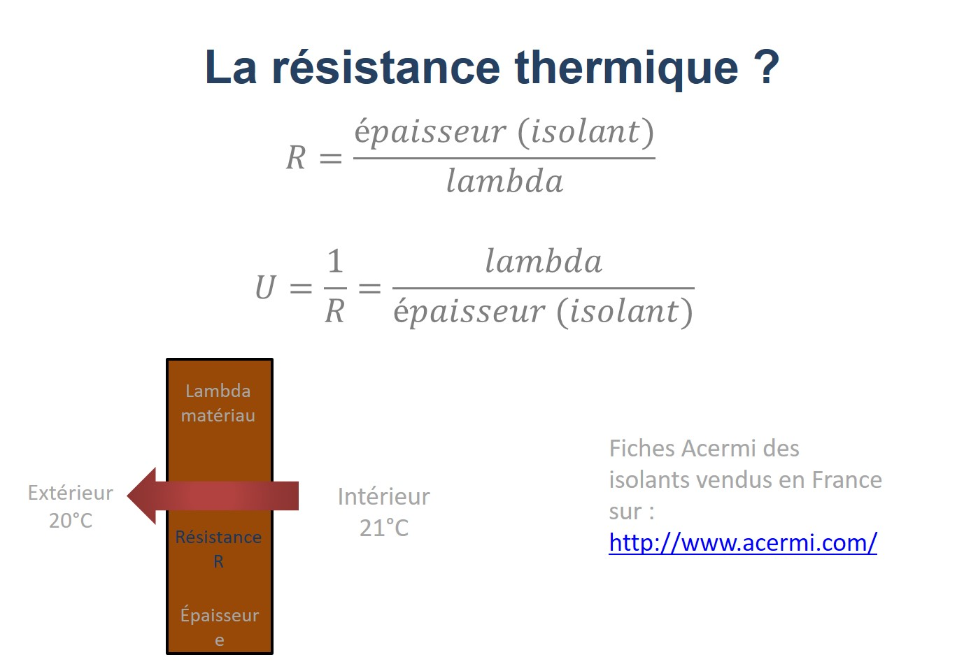 Cr er sa maison archives maison en conception - Resistance thermique maison passive ...