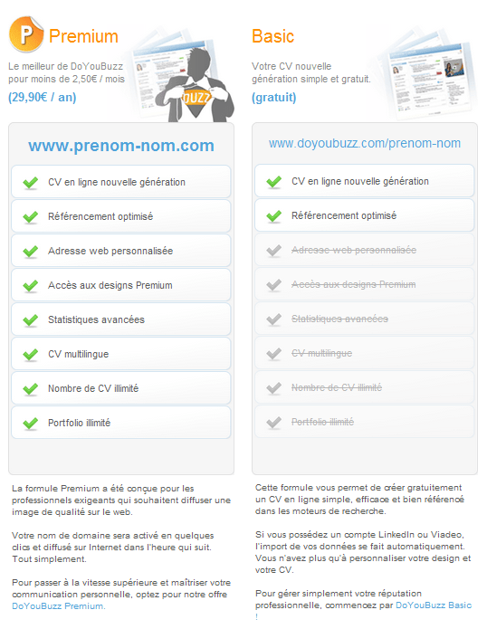 do you buzz   le cv nouvelle g u00e9n u00e9ration   en quelques minutes  cr u00e9ez un cv gratuit  design et