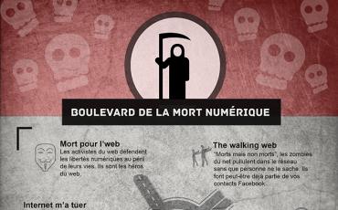 Boulevard de la mort numérique, les morts liées à l'utilisation d'Internet et des réseaux