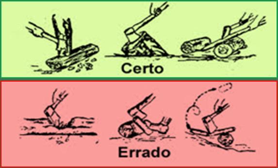 Coluna do Filipe: Segurança no uso do canivete e ferramentas de corte (3/4)