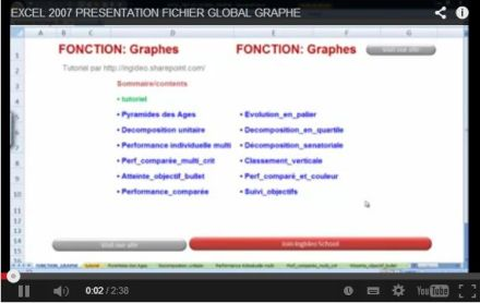 EXCEL 2007 : Global graph