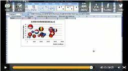 Excel 2007 graphique à bulle avec drapeau