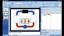 Powerpoint 2007 animer synoptique V1