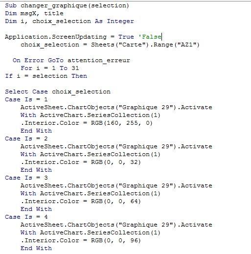 Comment réaliser un tableau de bord de carte bluffant avec le « Rollover » ou « Survol de la souris » dans Excel et VBA en moins de 10 min.