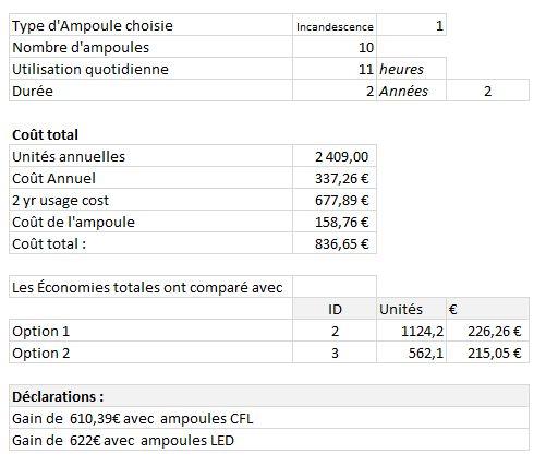 EXCEL_2007_EX_CHOIX_AMPOULE