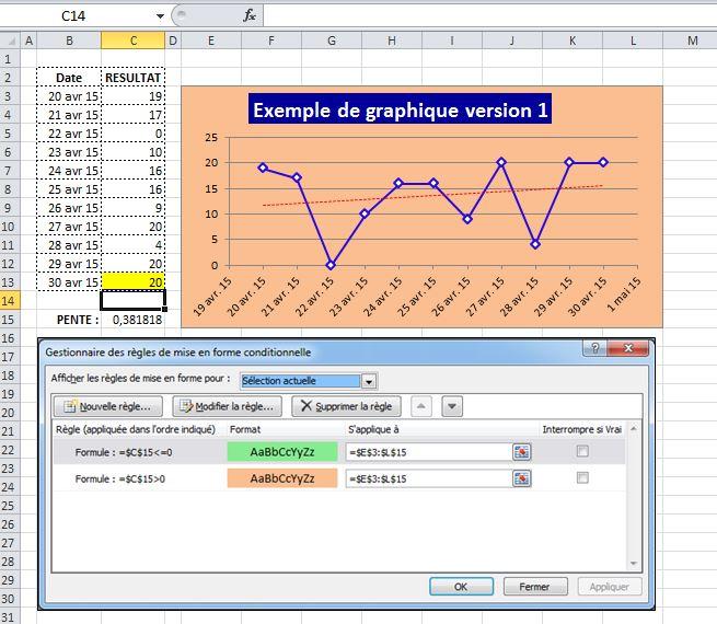Comment mettre en couleur le fond d'un graphique suivant valeur avec excel 2007 en moins de 6 min.