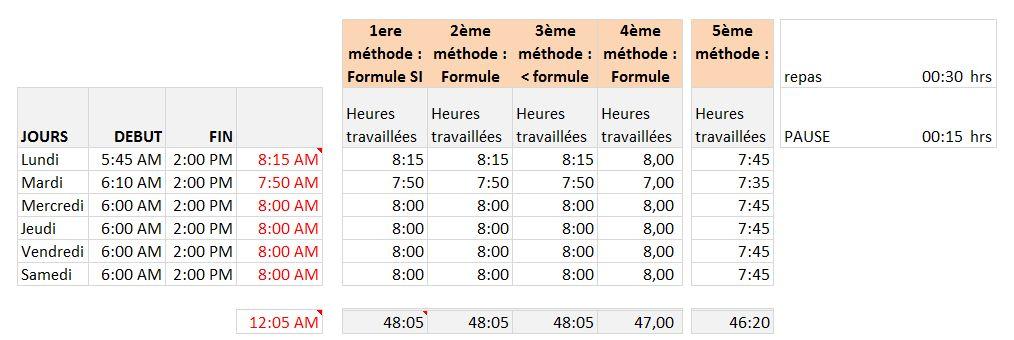 Comment Calculer Les Heures De Travail Sur Excel 2007 En