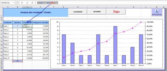 Méthode des 20-80 ou loi de Pareto : Créer un diagramme de Pareto sur Excel 2007 2016 en moins de 6 min.