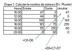EXCEL 2016 : Comment mettre une flèche sur graphique de tendance sur Excel en moins de 4 min.