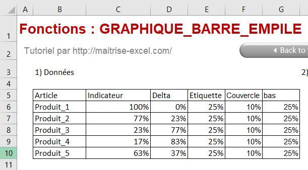 EXCEL 2016 : Comment faire un graphique éprouvette sur Excel en moins de 8 min.