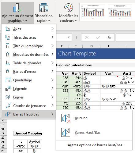 EXCEL 2016 : Comment faire un graphique Budget vs réalité avec émoji sur Excel en moins de 15 min.