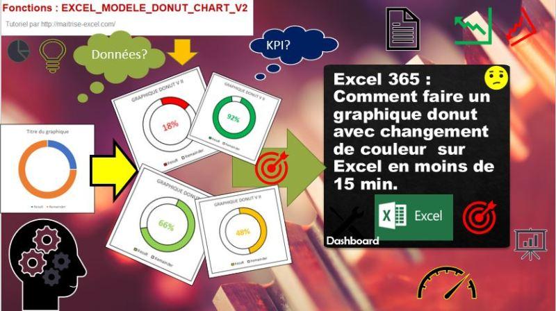 Excel 365 : Comment faire un graphique Donut avec changement de couleur  sur Excel en moins de 15 min.