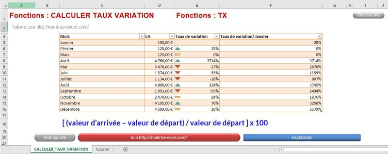 Excel 365 : Comment calculer le taux de variation sur Excel en moins de 5 min.