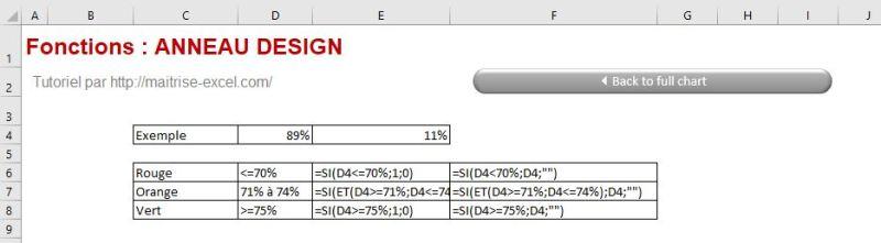 Excel 365 : Comment faire un graphique anneau/combiné secteur version formule