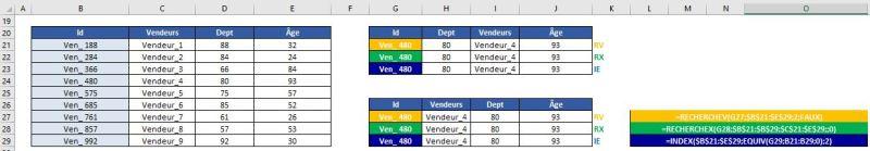 Excel 365 : Comment utiliser la fonction RECHERCHEX sur Excel : formule propagée