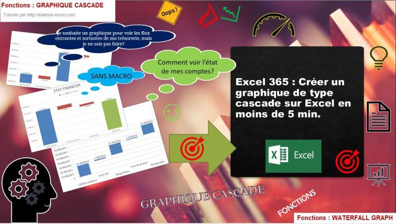 Excel 365 : Créer un graphique de type cascade sur Excel en moins de 5 min.