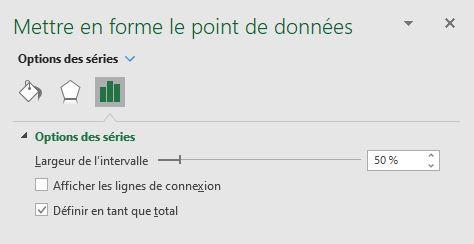 Excel 365 : Créer un graphique de type cascade sur Excel voir le total