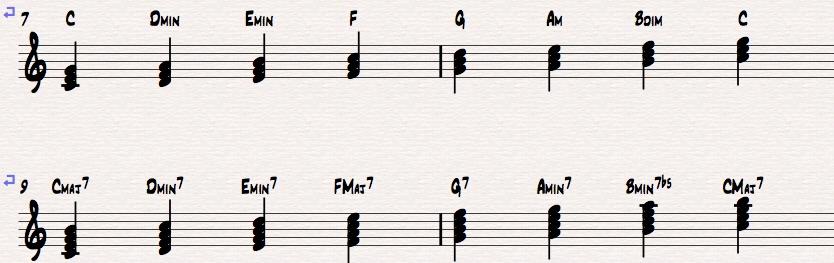 Harmonisation gamme de do