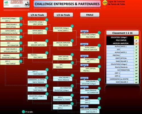 challenge_entreprises.jpg