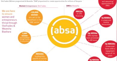 How to withdraw money from Absa bank to Mpesa