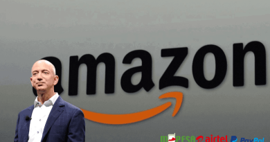 how to shop on amazon with Mpesa