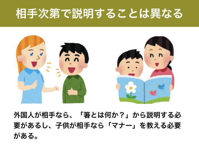 相手次第で説明することは異なる 外国人が相手なら、「箸とは何か?」から説明する必要があるし、子供が相手なら「マナー」を教える必要がある。