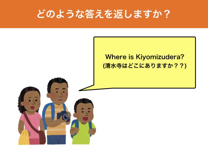 Where is Kiyomizudera? (清水寺はどこにありますか??)