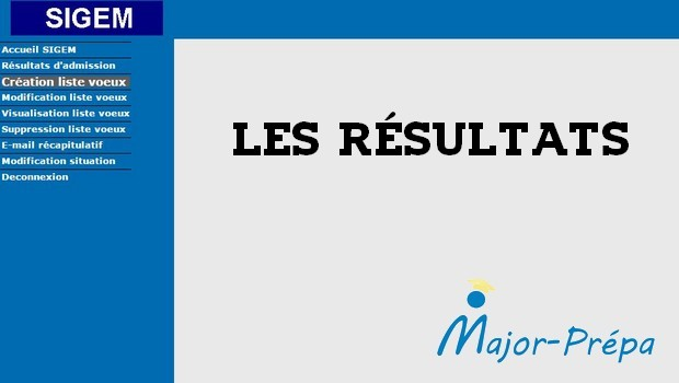 Résultats SIGEM 2016