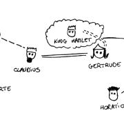 La destinée des corps – Hamlet, scène 1 acte V, William Shakespeare
