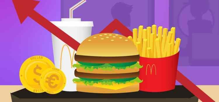 Qu'est-ce que l'indice Big Mac ?