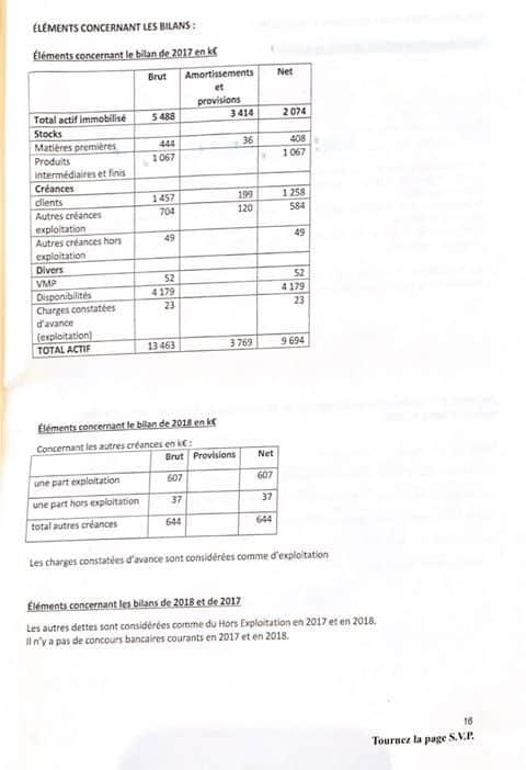 sujet management hec 2020 16