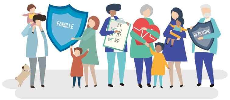 Quelle est la logique du modèle Beveridgien à propos de la protection sociale ?