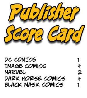 Score-Card