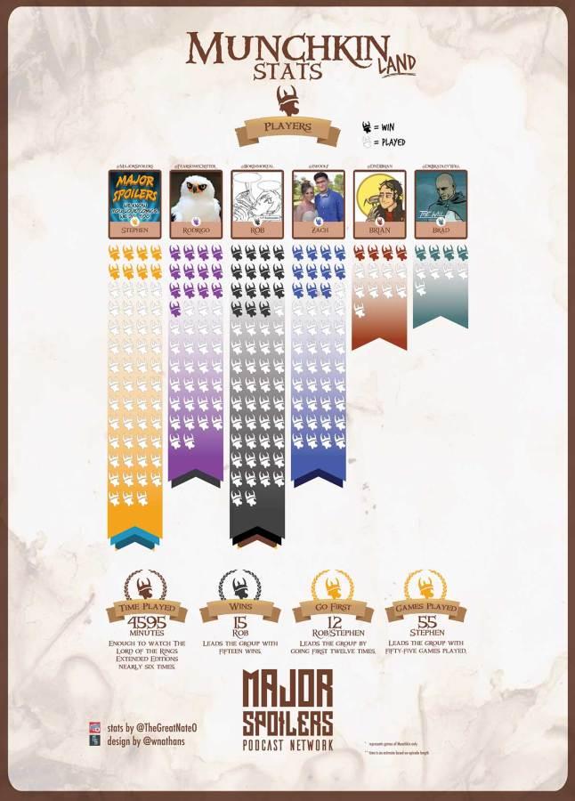munchkin-infographicF