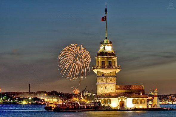 افضل مدن تركيا للإقامة والمعيشة وكافة المجالات
