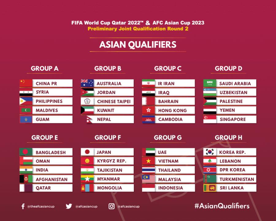 66770403 10156534647967333 6626316960638435328 n Laluan 'ASEAN' Group G Di Pusingan 2 Kelayakan Piala Dunia