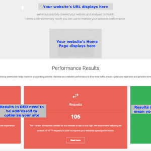 , Website Speed Optimization