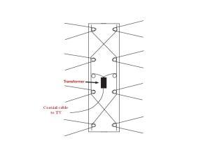 Make a Digital TV Coat Hanger Antenna | Make: