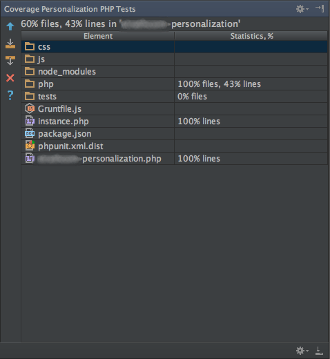 PhpStorm PHPUnit Code Coverage