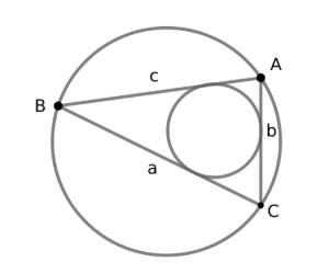 三角形の外接円と内接円