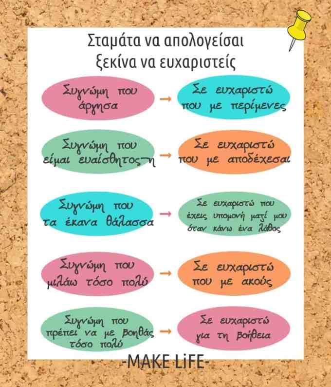 NOTE TO SELF 4 - Εκτύπωσε τις θετικές φράσεις που πρέπει να υπενθυμίζεις στον εαυτό σου