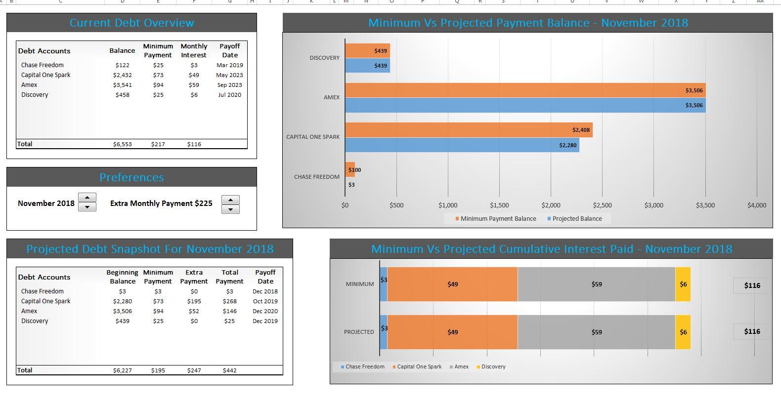 Excel Based Debt Snowball Calculator
