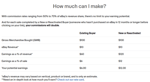 How much can I make with the eBay affiliate program?