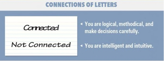 Know Personality of any person through handwriting Letter Connected