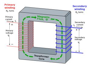 Transformatör (Trafo) Nedir? Çeşitleri, Nerelerde Kullanılır? | Robotistan