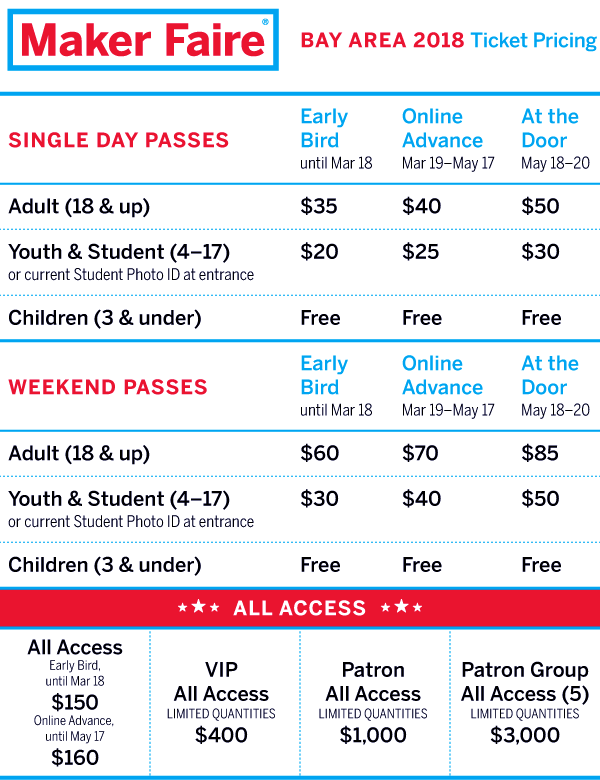 ticket maker free online