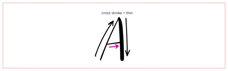 cross stroke how to fake calligraphy