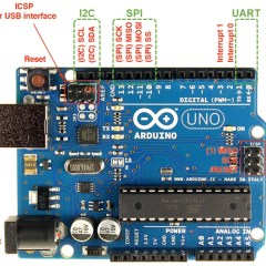【Maker進階】認識UART、I2C、SPI三介面特性
