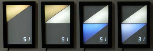 Wi-Fi Weather Display using ESP8266