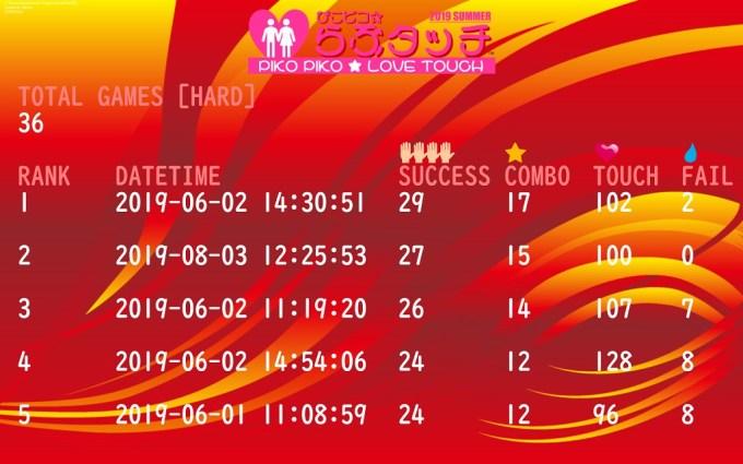 結果ランキング(ハードモード)4展示会総合